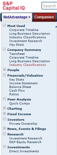 s and p capital site content menu