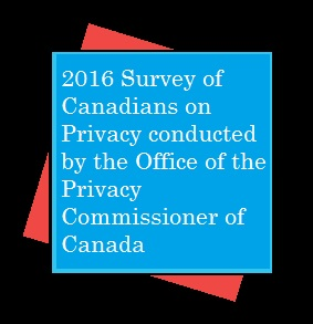 2016 Survey of Canadians on Privacy