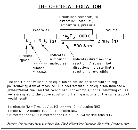 Calorimetry worksheet #1 writing and balancing formula equations answers