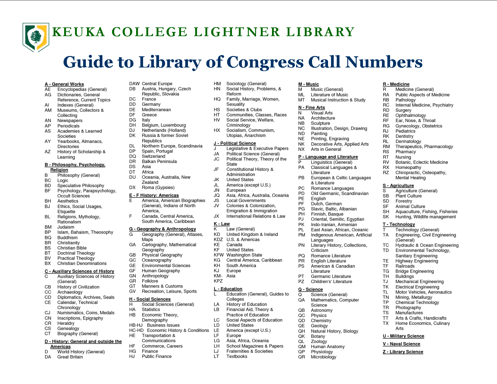 call numbers - how to find physical resources in the library