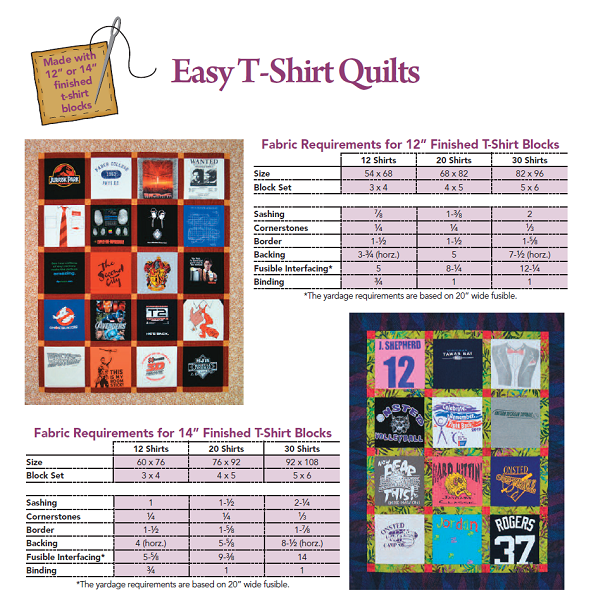 T Shirt Quilts Contemporary Quilting Libguides For Library