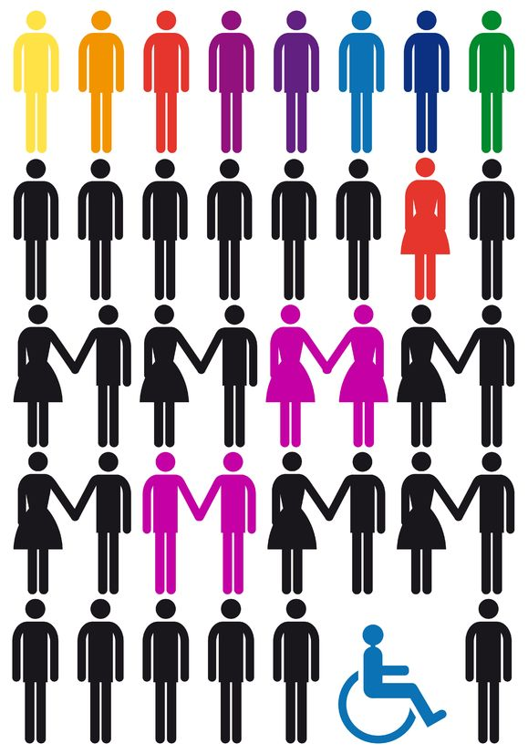 Sexual orientation discrimination essay titles