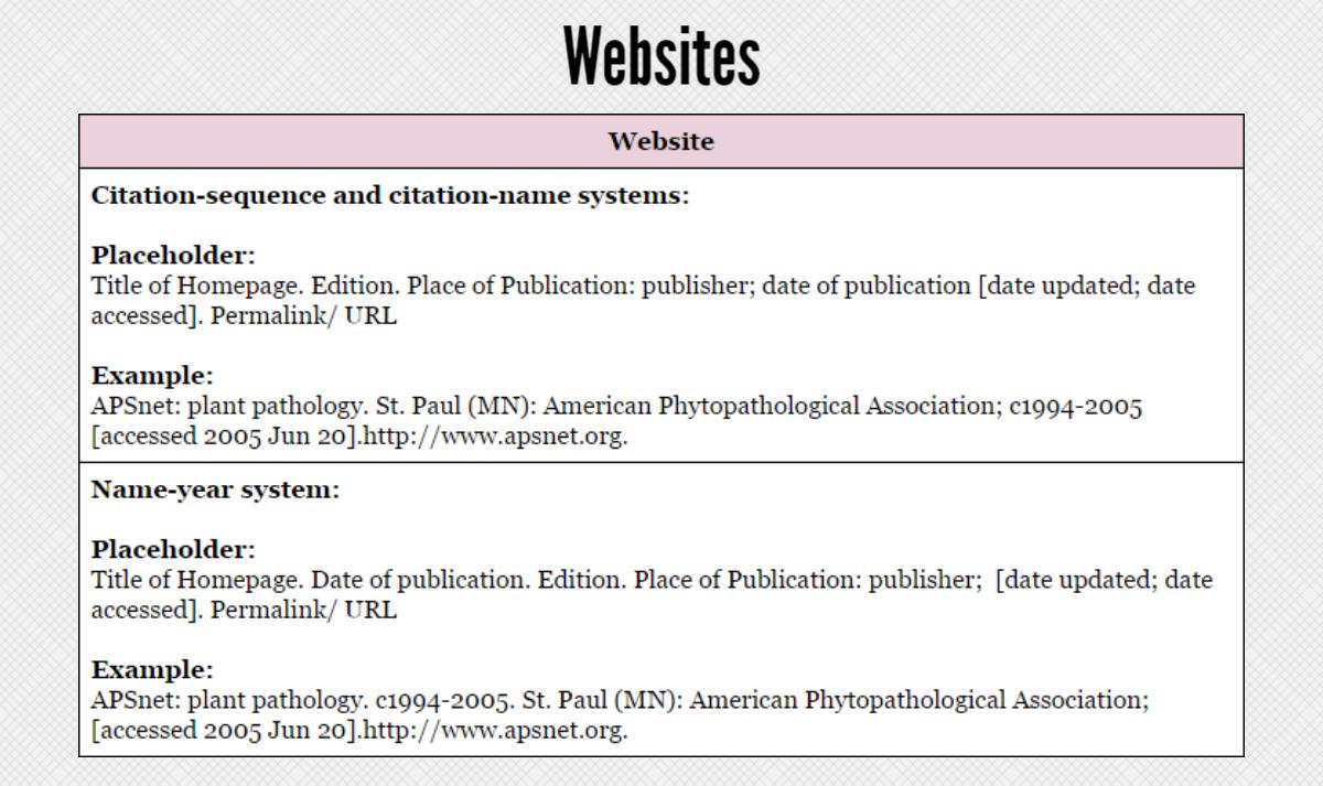cse citation style citation styles libguides at college of