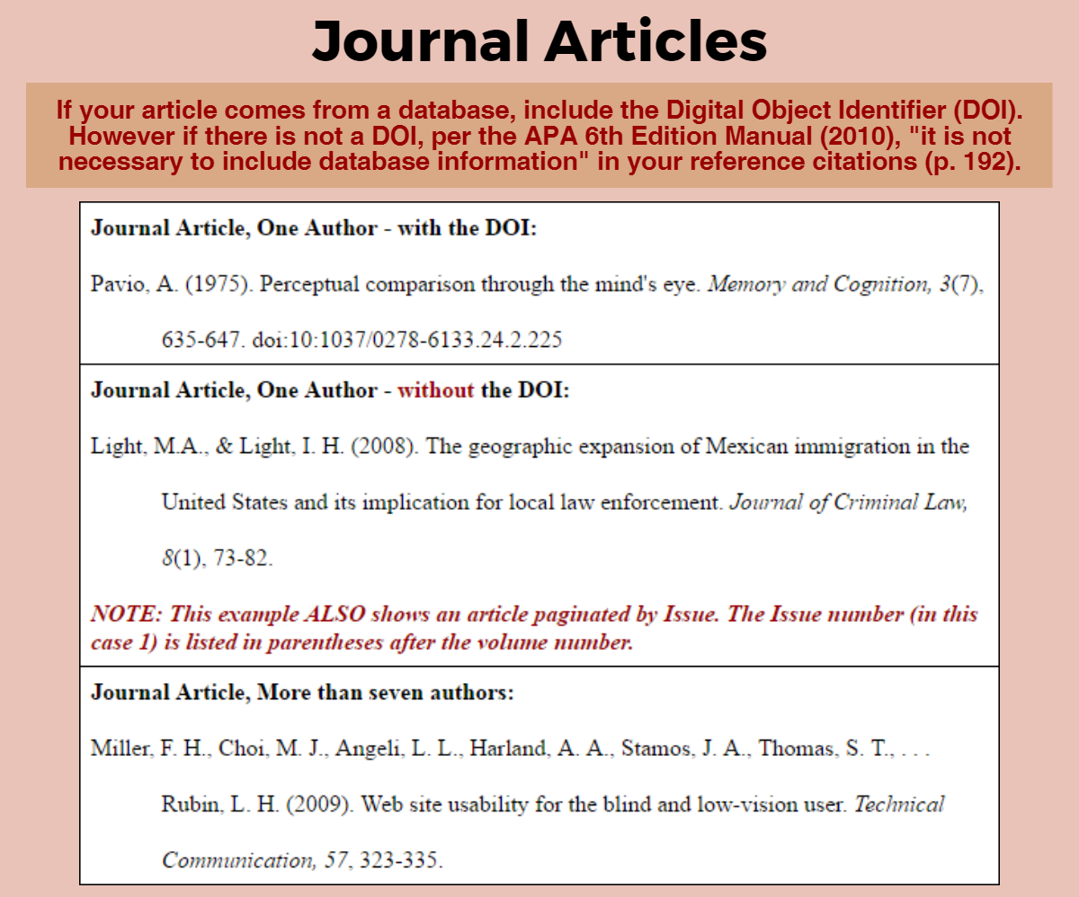 examples of apa format citations Apa: very similar to mla apa in-text citation must include at least the author's name also, the year of publication (with letters for multiple sources published the same year [1989a, 1989b]), and the page number, designated as p 123.