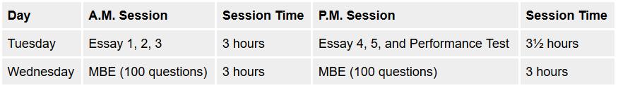 Bar Exam - Bar Exam and MPRE - LibGuides at Loyola Law School
