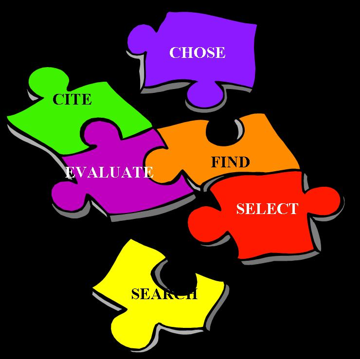 Create a Search Plan - International Baccalaureate (IB) and