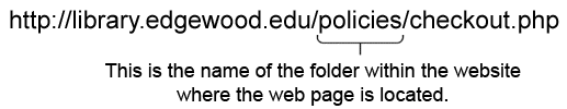 policies is the name of the folder within the website where the page is located