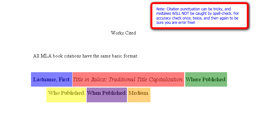 book_citations-_mla Online Journal Citation Apa Format Example on without doi, 6 author reference, et al, more than 7 authors, without page volume numbers, article multiple authors,
