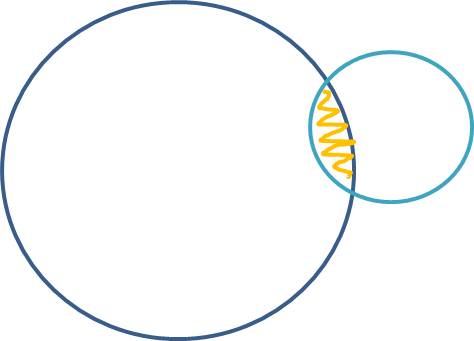 Venn diagram highlighting the area of overlap between the two circles.