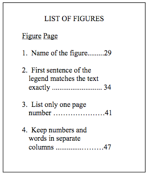Figure 10. List of Figures/Tables with Consecutive Numbering