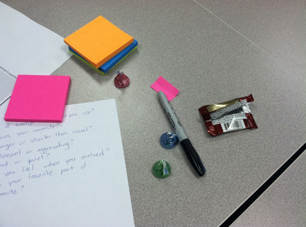 post it notes, writing utensils, scrap paper, and chocolate