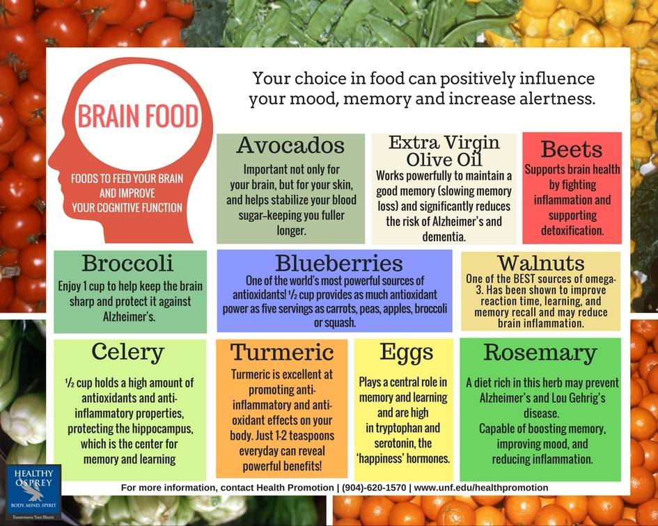 Variety of brain food with benefits listed