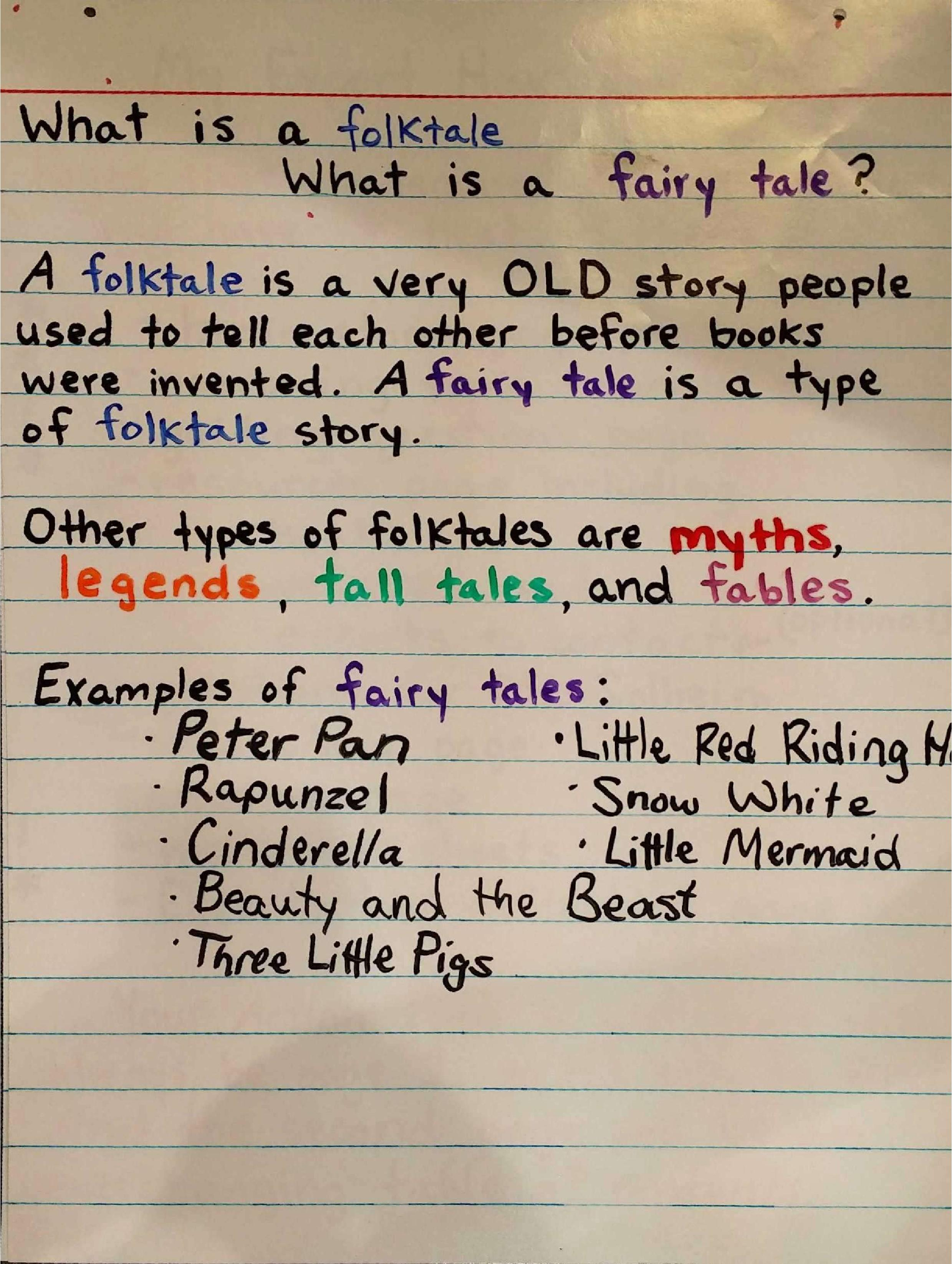 Process - Fun with Fractured Fairytales WebQuest - LibGuides