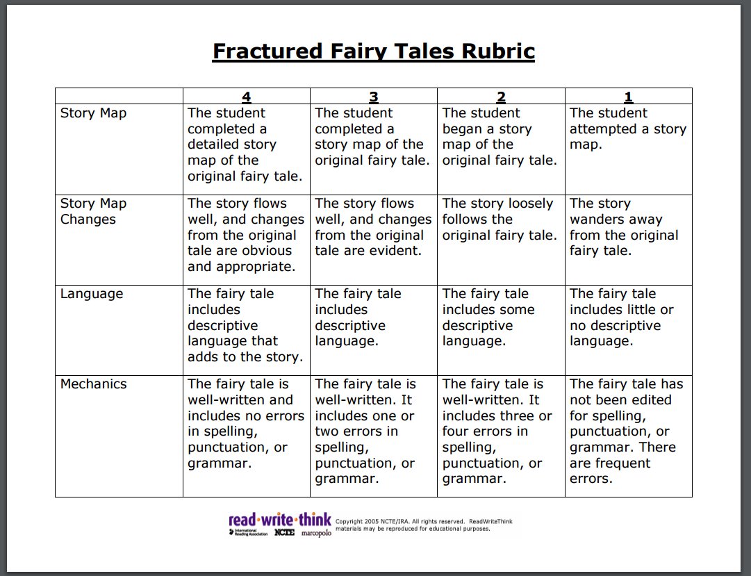 Evaluation fun with fractured fairytales webquest libguides at use the attached rubric below to assess their writing publicscrutiny Choice Image