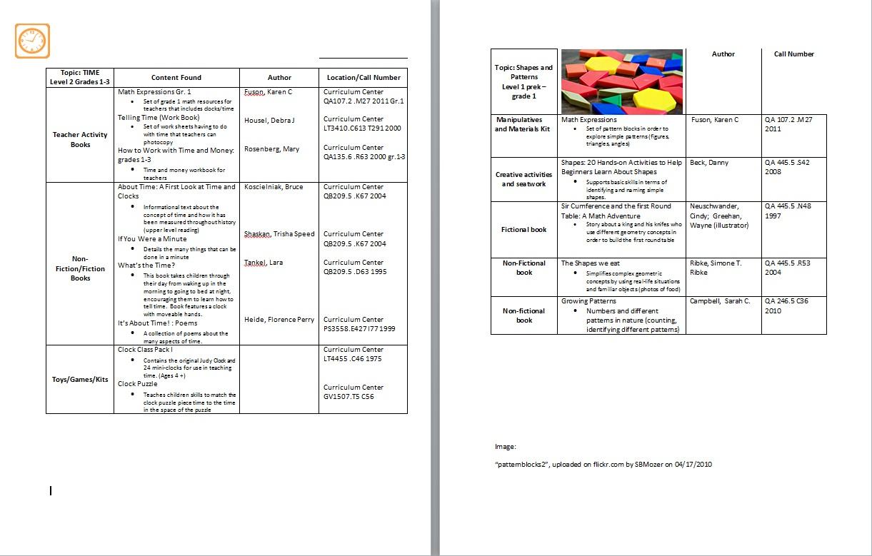Curriculum Center Lab Guide Examples