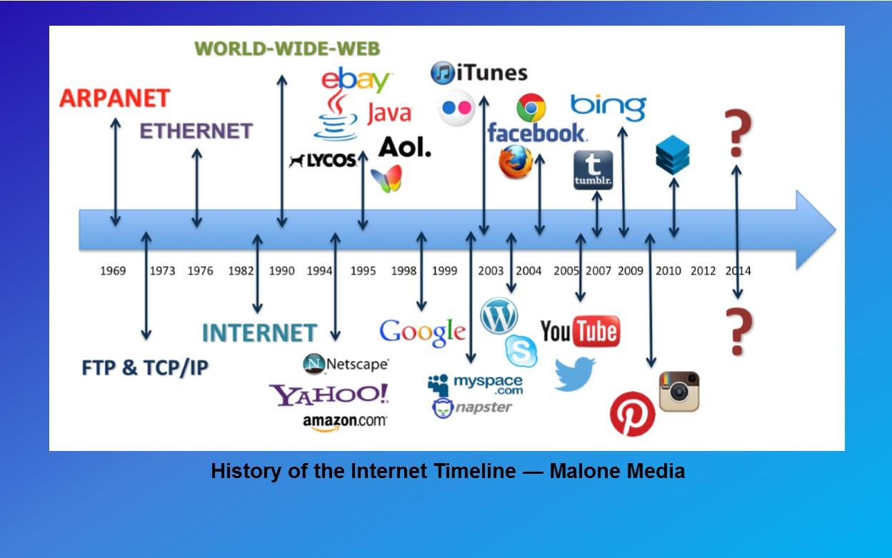Top 25 Marketing Thesis profiles