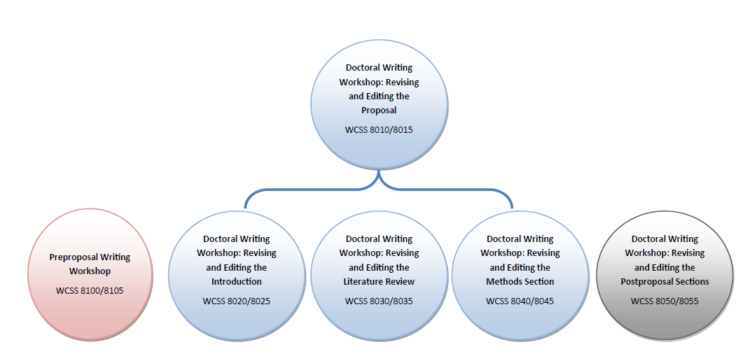 De brito reverse logistics a review of case studies
