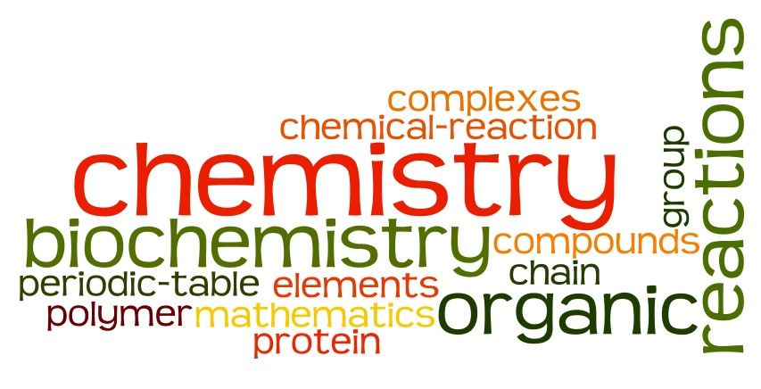 Word cloud of chemistry terms