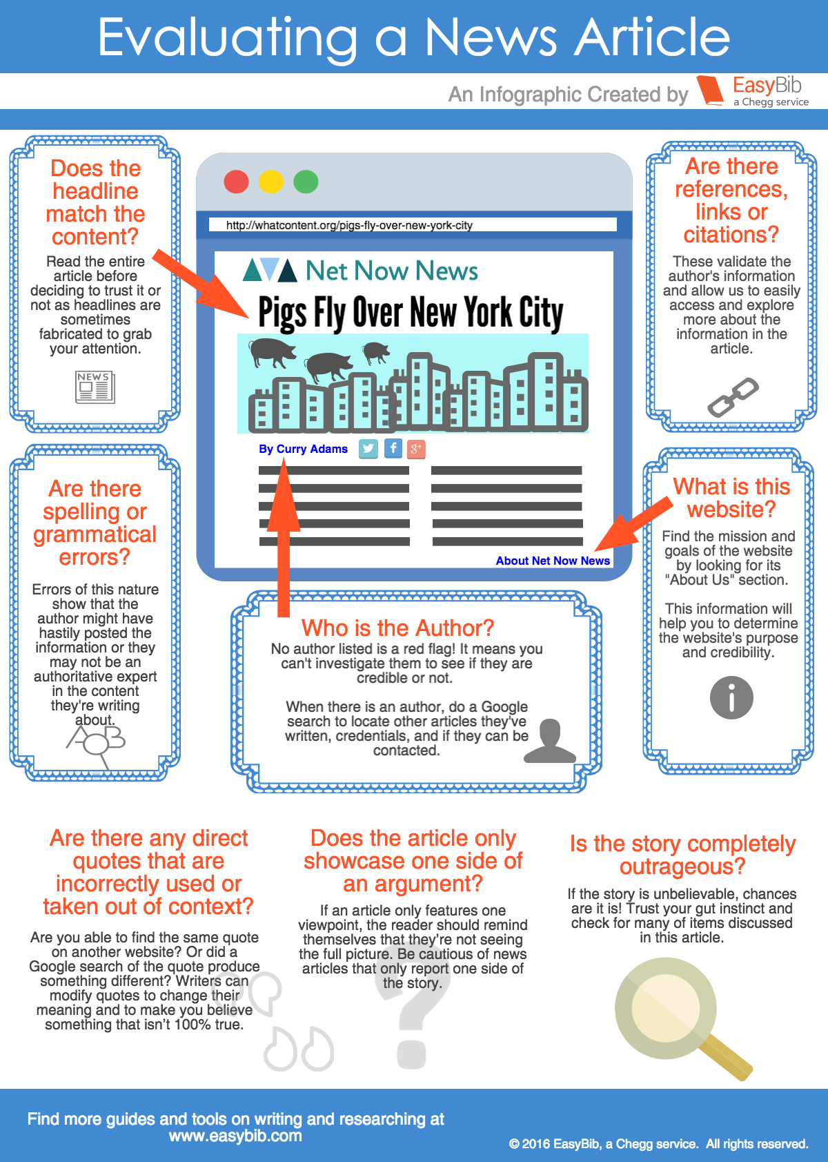 evaluating a news article infographic depicting the flow of news sources and fact checking