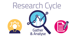 Research Cycle