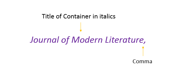 title of container