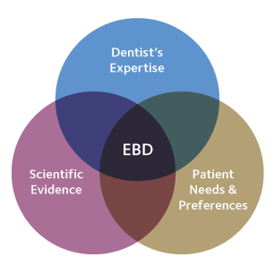 Image showing 3 aspects of EBD