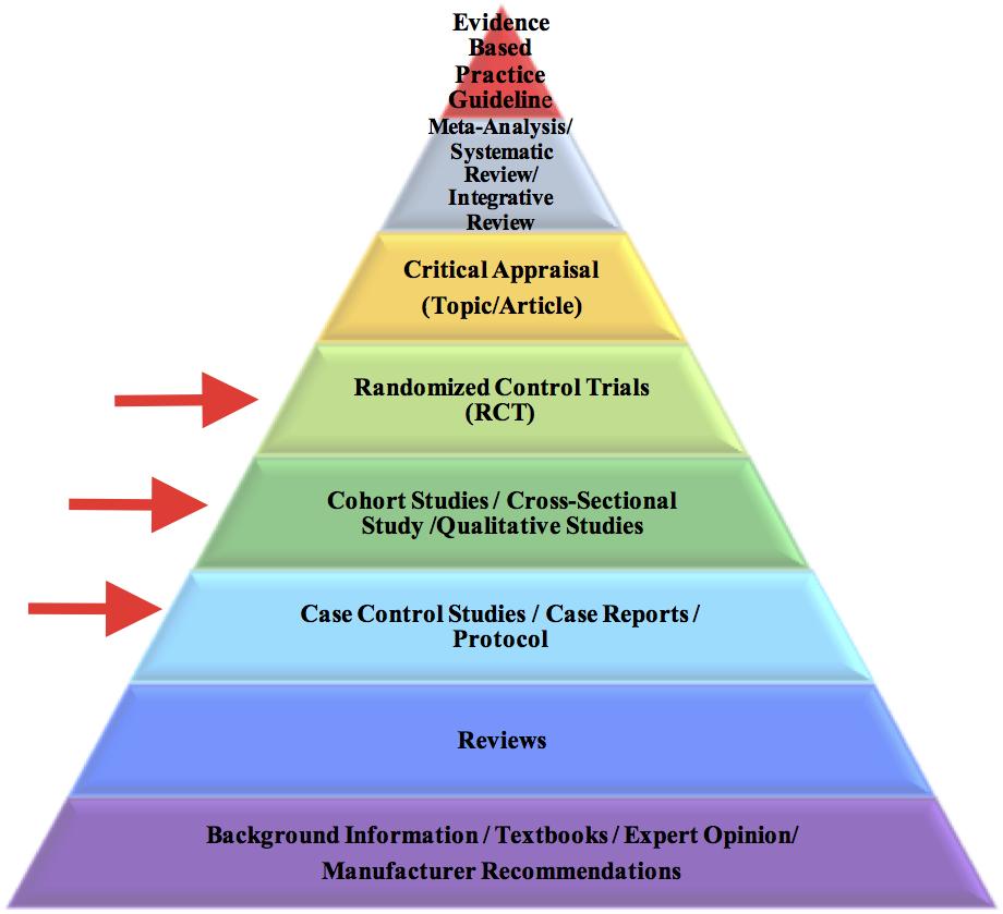 Employment law essay topics