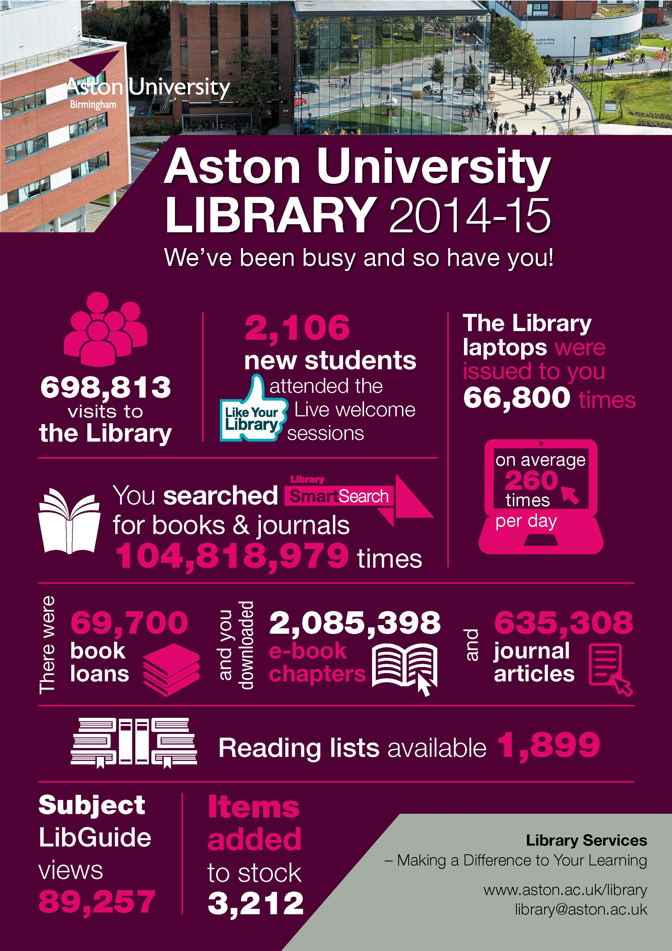 Library Infographic 2014-15