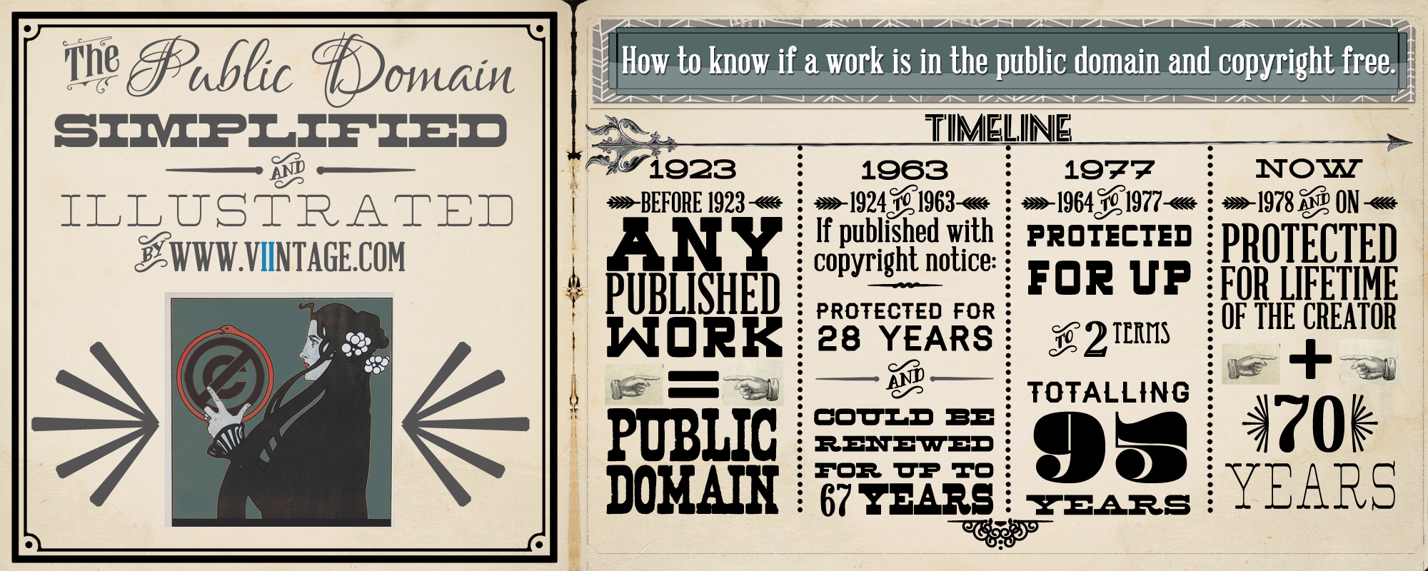 Public Domain An Infographic