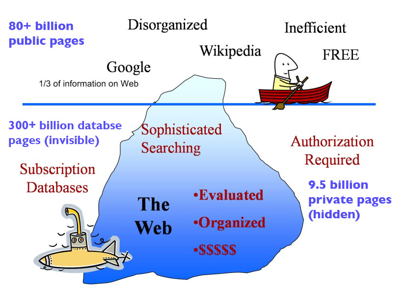 American doctoral dissertation online only