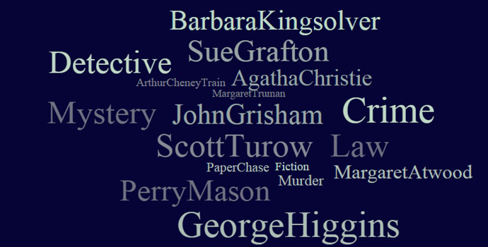 Fiction Collection word cloud image