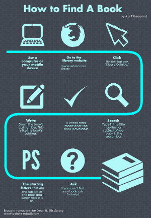 Poster and Infographic Tools - Open Educational Resources