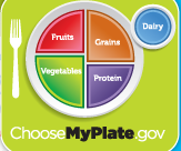 Image is a plate with 4 different servings:vegetables, protein, fruits and grains. There is a side cup of diary.
