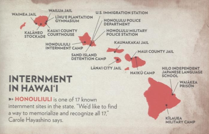 Internment map of Hawai'i