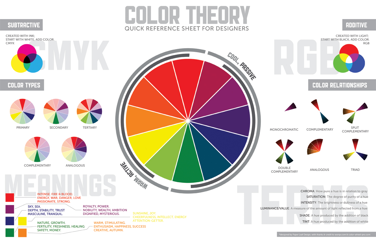 Book for color theory - Book Color Vs Cmyk Color Theory Chart
