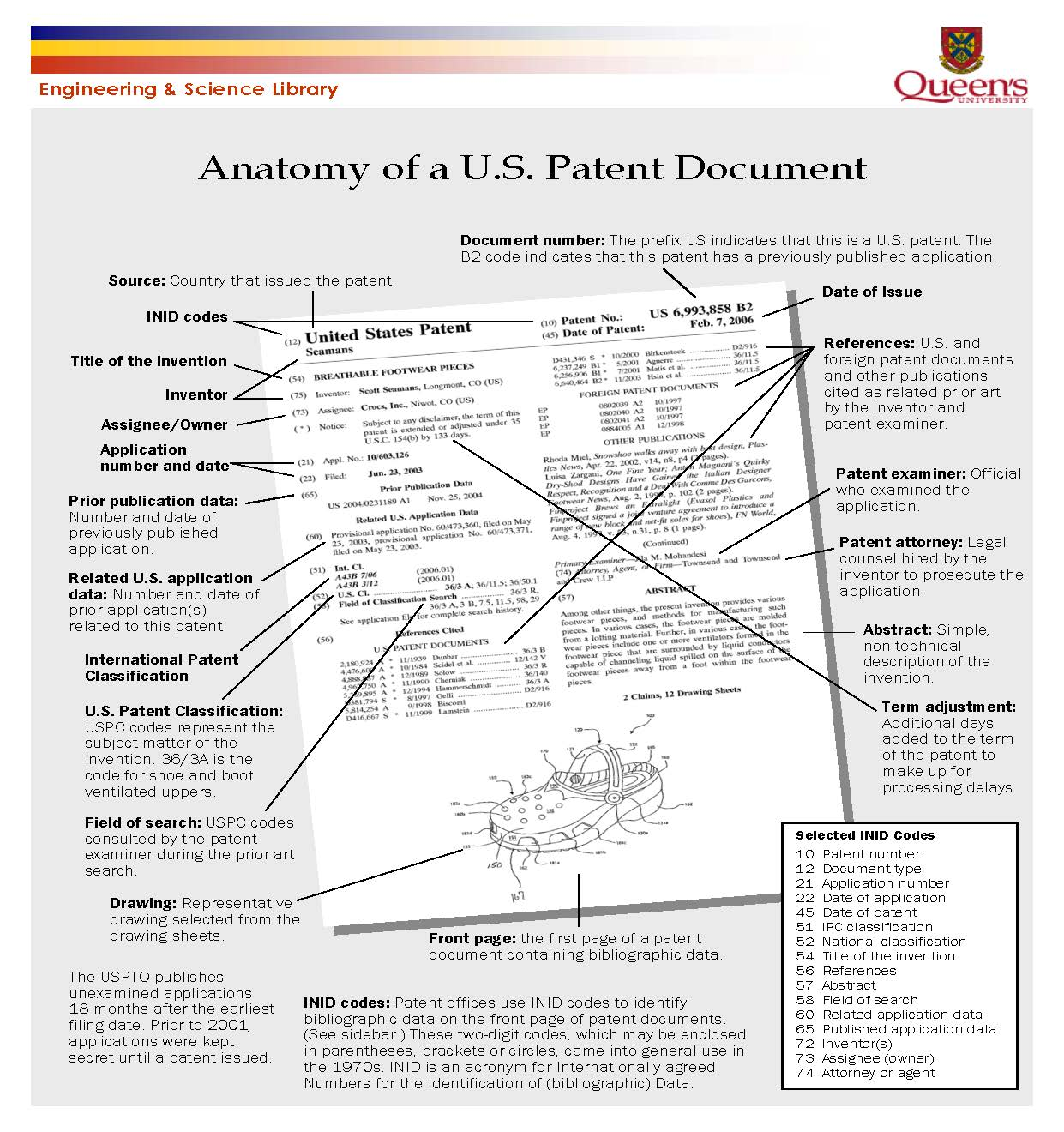 Anatomy of a U.S. Patent page 1
