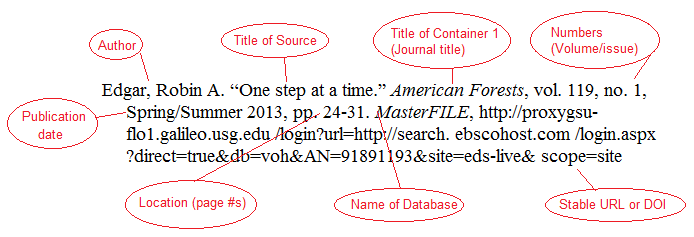 article from a database example
