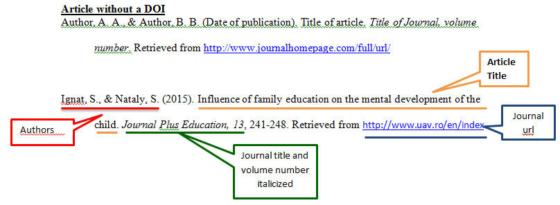 Research Web site Citation meant for.