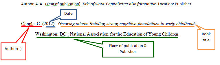 Write cite mathematics education infoguides at george mason example of how to cite a book in apa format ccuart