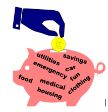 piggy bank with words on it; utilities, emergency, savings, food, medical, housing, clothing, fun, car,