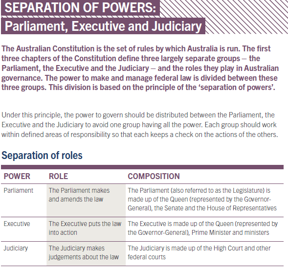 The separation of powers and rule of law in the Australian Constitution