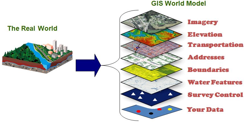 GIS Data Sources - Geographic Information Systems - Library