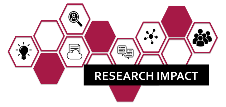 Research Impact banner