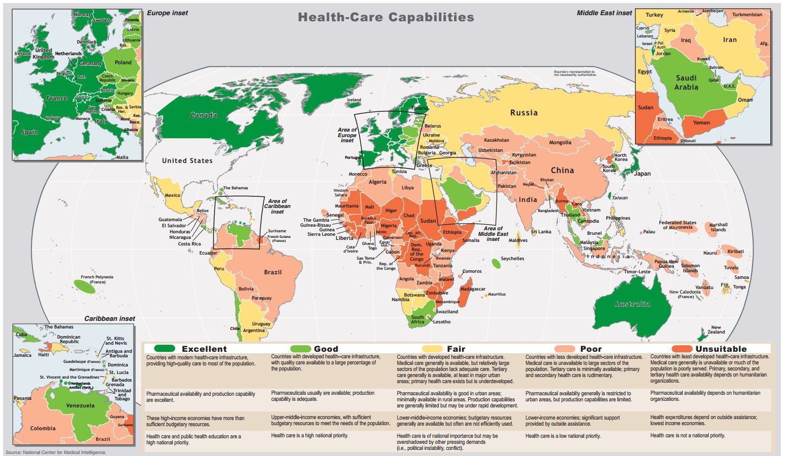 Health Care Capabilities