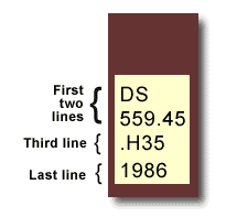 Call number 'LB 2395 .C65 1991' on the spine of a book and in the online catalog
