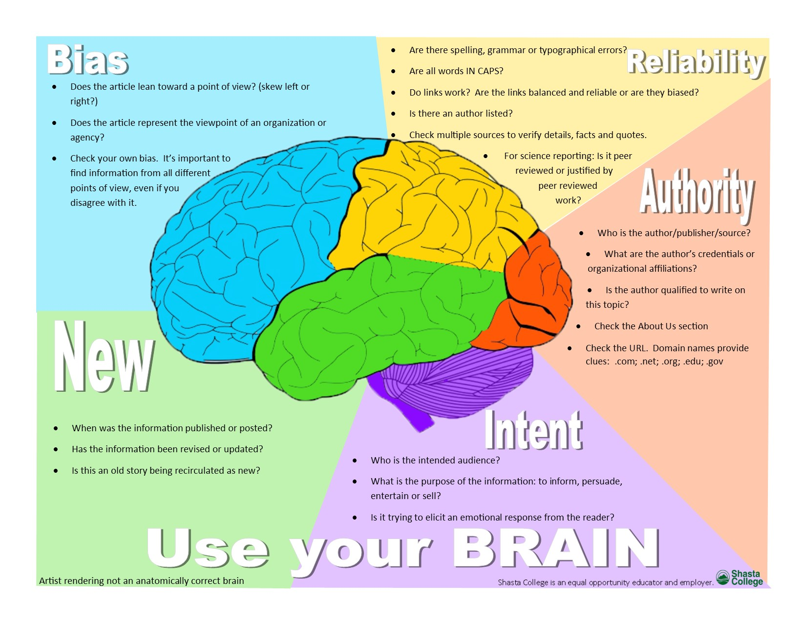 Home Brain Using Your Brain To Evaluate Information Libguides