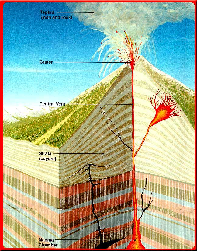 Volcanoes Government Resources Public Safety Uofl Libraries At