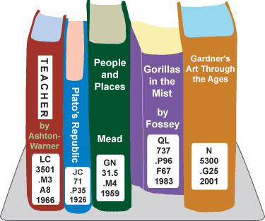 Call Numbers - Book Searching - Research Guides at Queens College, CUNY