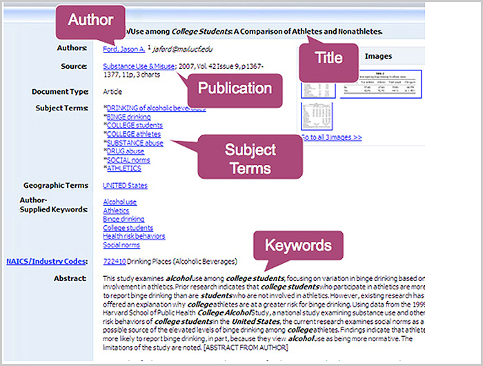 topic search - article and database searching - research guides at queens  college, cuny  research guides - libguides
