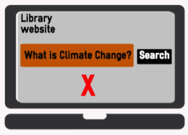 laptop search of library website with a whole sentence: what is climate change - a red x is below